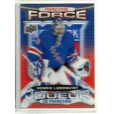 FF-6 Henrik Lundqvist Franchise Force 2016-17 Tim Hortons